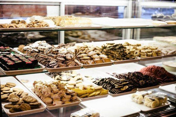 Таблетки отбивающие тягу к сладкому. Как избавиться от тяги к сладкому и мучному