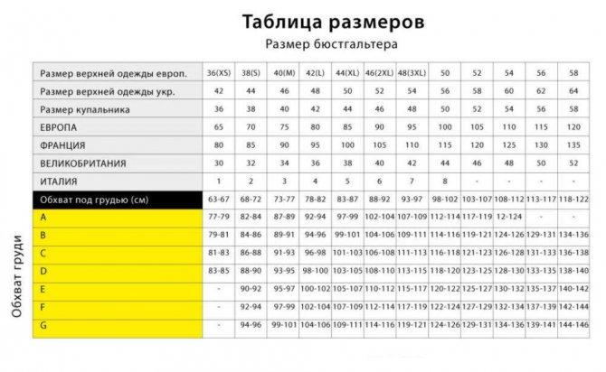 Таблица размеров S, M, L, XL