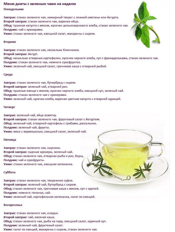 Табличка с диетой на зеленом чае