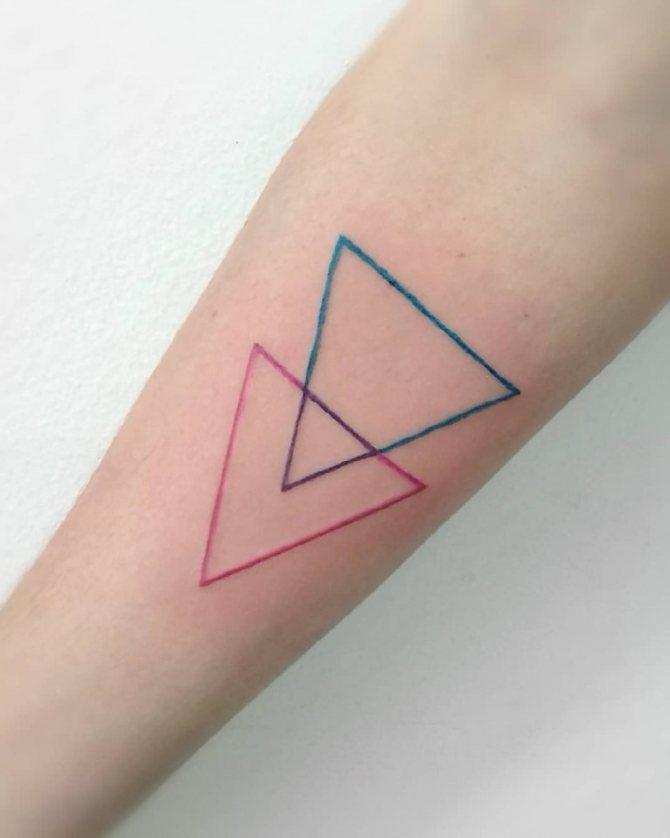 тату треугольник что означает