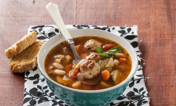 Тефтели для супа из фарша рецепт