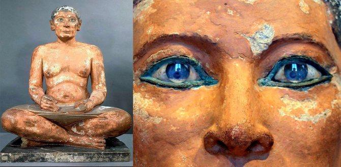 Тени для глаз в Древнем Египте