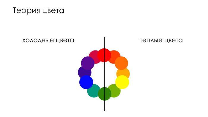 Теория цвета, холодные и теплые цвета