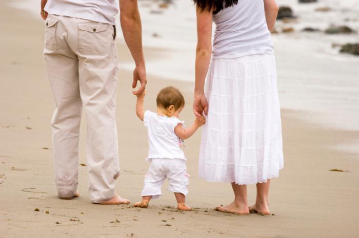 тест на совместимость для зачатия