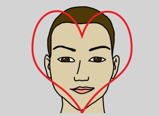 Тип лица в виде сердца