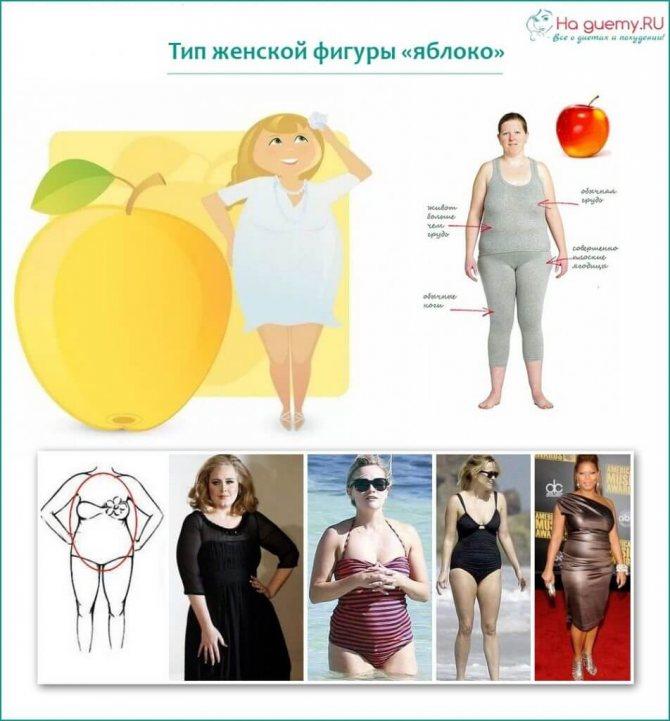Тип женской фигуры «яблоко»