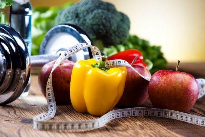 Типы телосложения и диеты