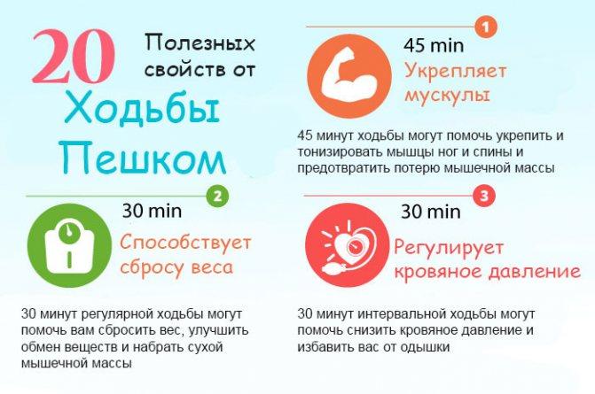 ТОП 20 свойств чем полезна ежедневная ходьба пешком для здоровья