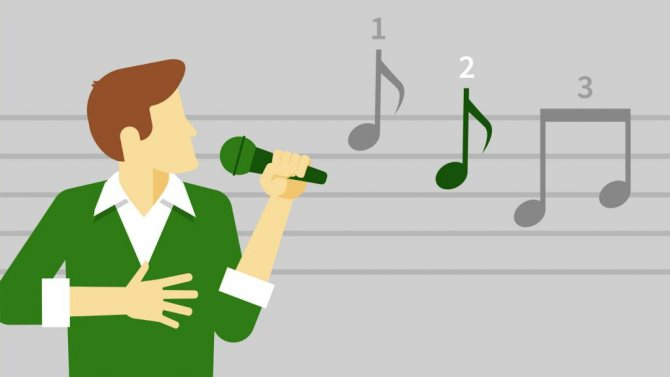 упражнения по вокалу