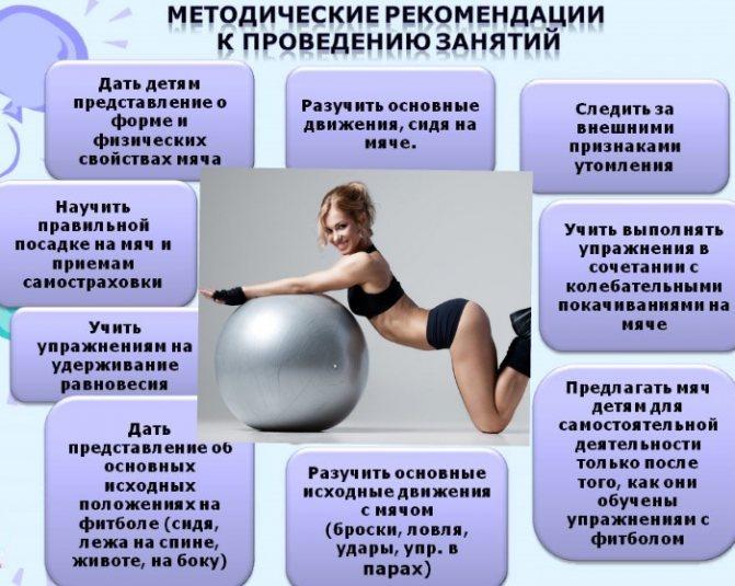 Упражнения с фитболом для всего тела для женщин. Видео с описанием