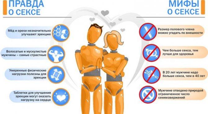 Увеличение члена не всегда улучшает сексуальную жизнь.
