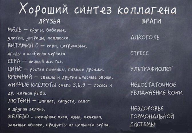 В каких продуктах содержится коллаген