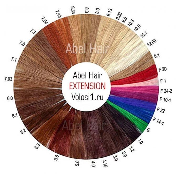 В какой цвет покрасить волосы после блонда