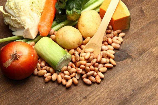 Великий пост 2016. Календарь питания по дням