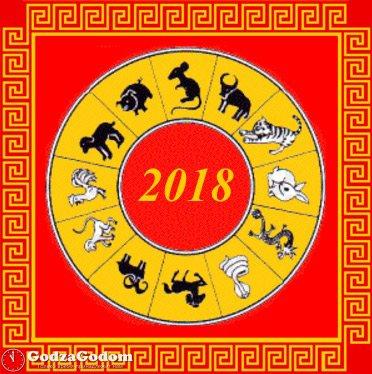 Восточный гороскоп на 2020 год Собаки по годам рождения