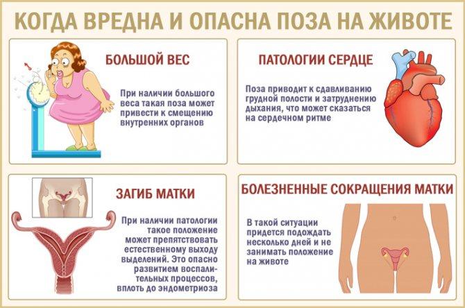 Вредно ли спать на животе после родов?