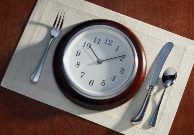Время приема пищи при правильном питании: советы и рекомендации