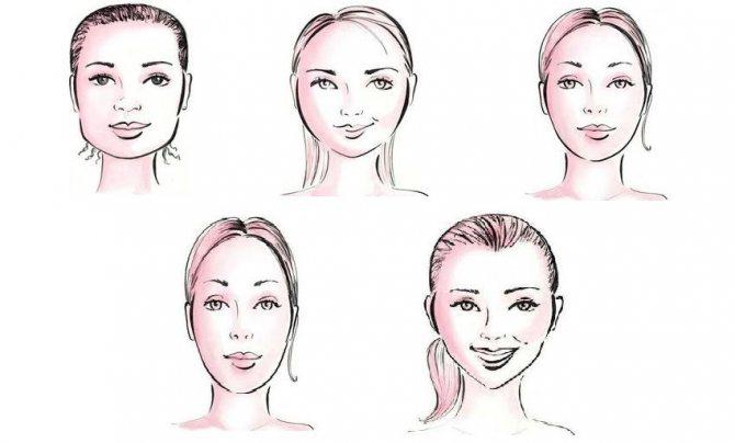 Выбираем головной убор для разного типа лица, фото № 1