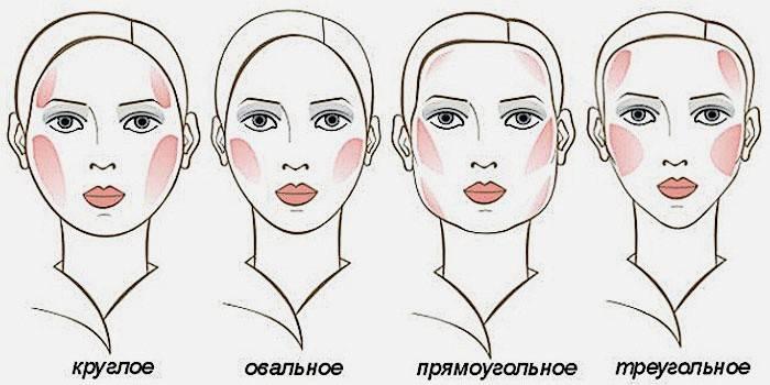 Выбор макияжа по форме лица