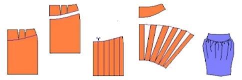 Выкройка юбки тюльпана на кокетке