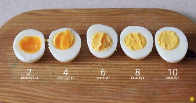 яйца как варить - смятка, мешочек, вкрутую - инфографика