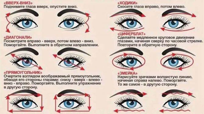 Зарядка для глаз для восстановления зрения при близорукости