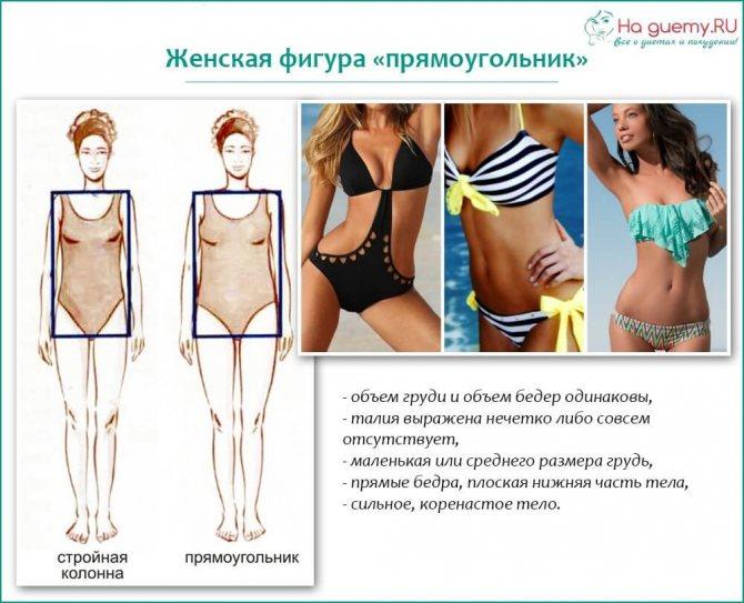 Женская фигура «прямоугольник»