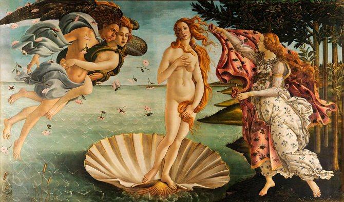 Женская красота в эпоху Возрождения (Ренессанса)