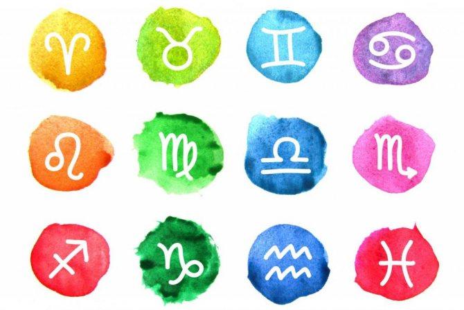 Женские и мужские знаки зодиака